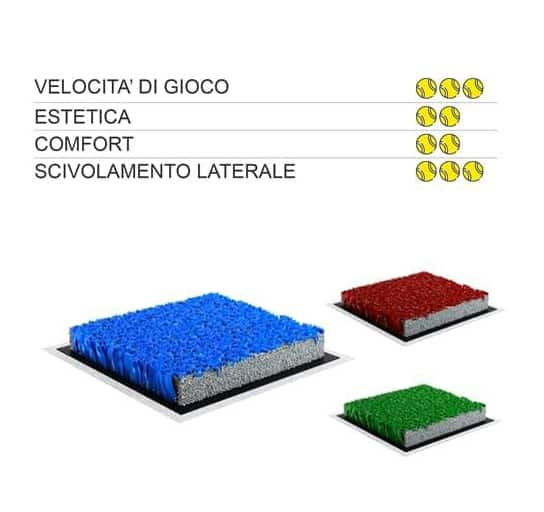 tavola erba 2 colori